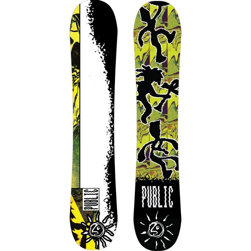 Public-Opinion-Snowboard-2020