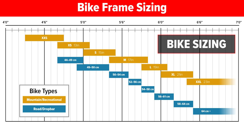 Bike Frame Sizing Chart