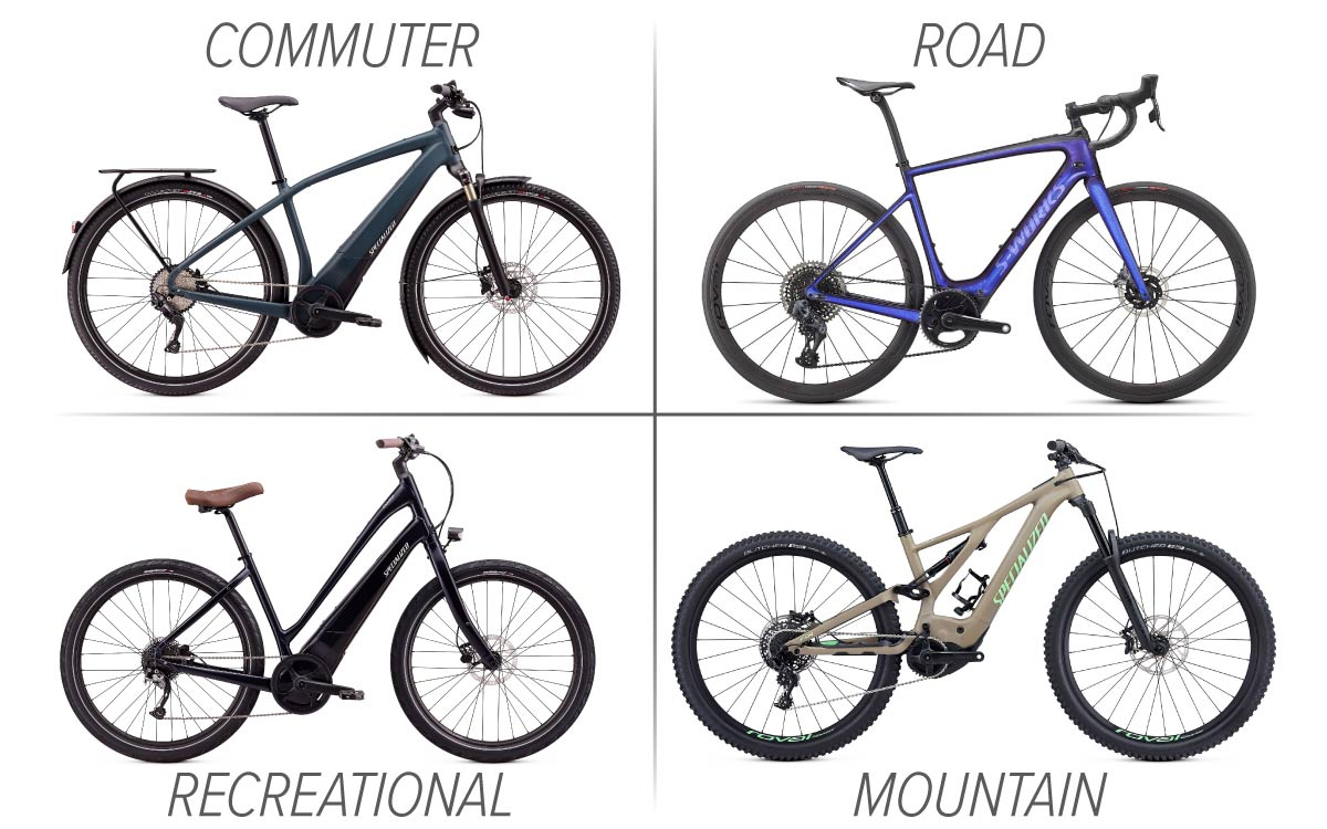 Electric Bikes For Commuter, Road, Recreational, Mountain, Cyclists
